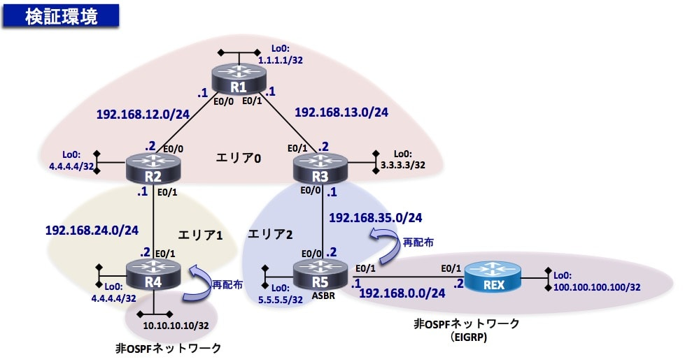OSPF-NSSA-検証