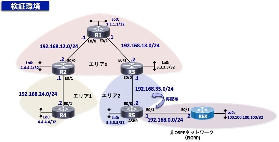 OSPF-スタブエリア-検証